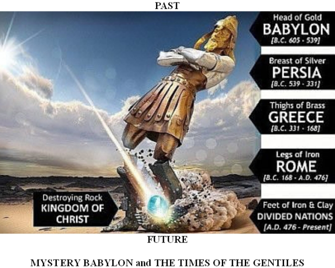 Mystery Babylon is Fallen, Come Out of Her My People PRTV 20151021