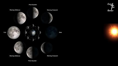 moon-phase-sun